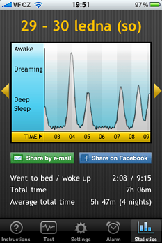 Sleep Cycle - iPhone budík
